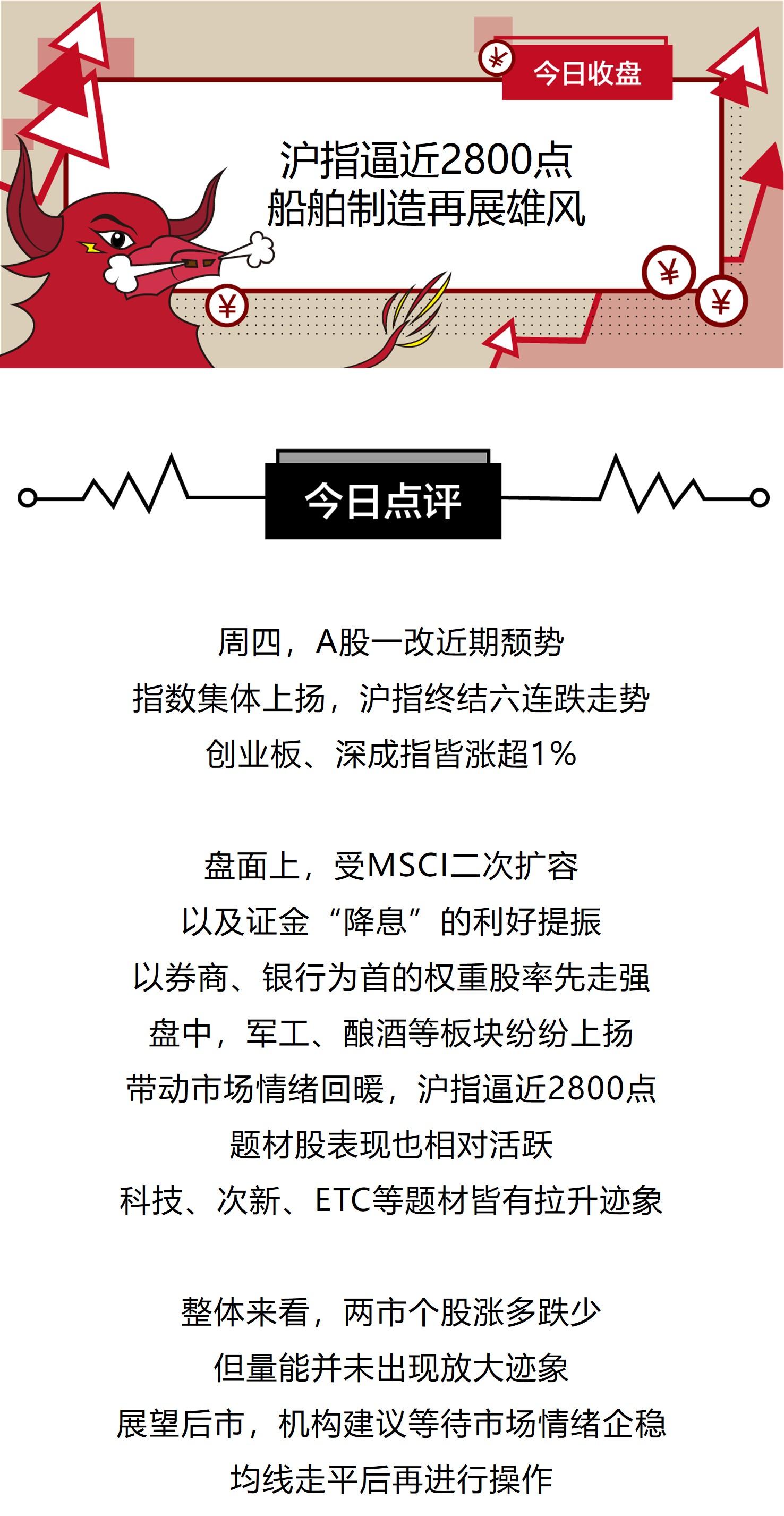 「股票交易到账不足」 收盘   沪指终结六连跌