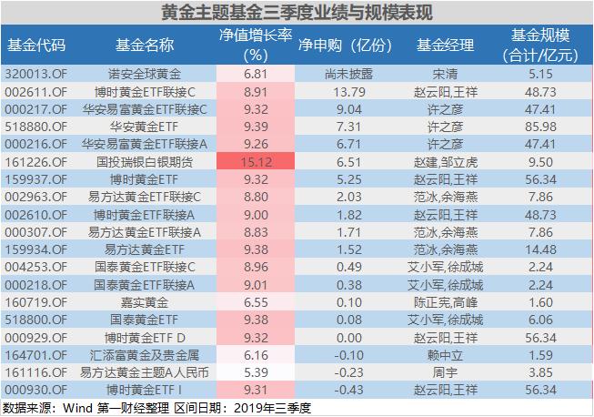 http://www.jindafengzhubao.com/zhubaoxingye/31779.html